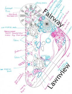 Fairway Island Site Plan